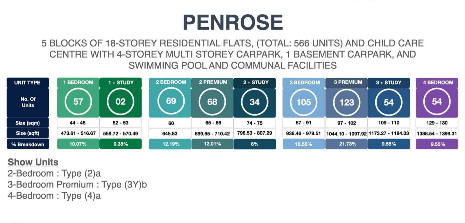 penrose-sims-drive-unit-mix
