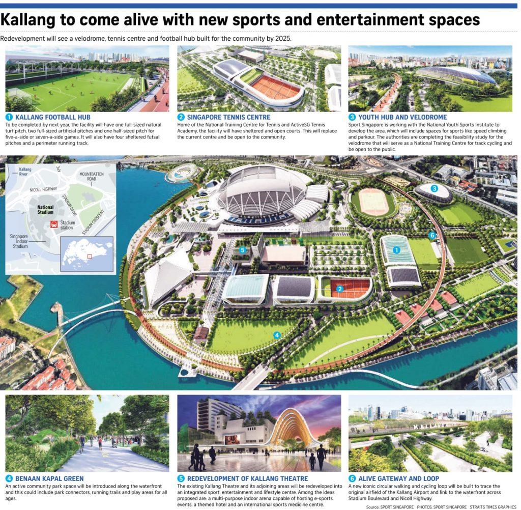 Singapore-Sports-Hub